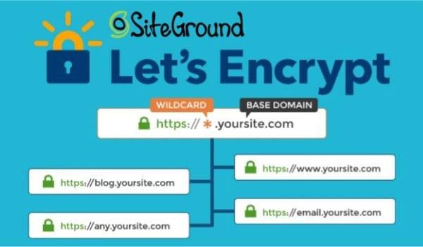 Let's encrypt siteground
