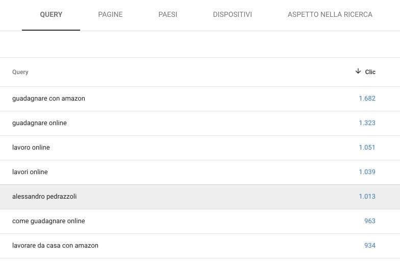 blog di Alessandro Pedrazzoli - click